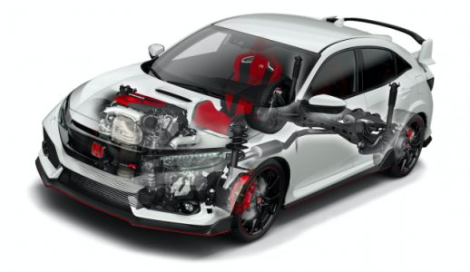 The Next Honda Civic Type R Will Get Acura NSX Hybrid Tech With Almost 400 HP: Report