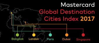 MasterCard's 2018 global destination cities index ranks Bangkok at the top