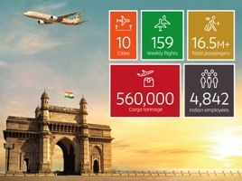 Etihad Airways celebrates 15 years in Indian aviation market